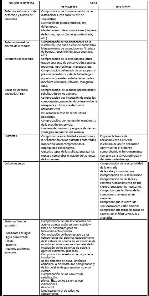 tabla 1 entera